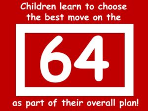 junior chess club poster about the 64 squares on the board